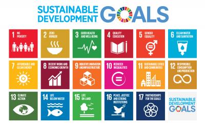 NCC tar in globala mål i arbetet med hållbarhet