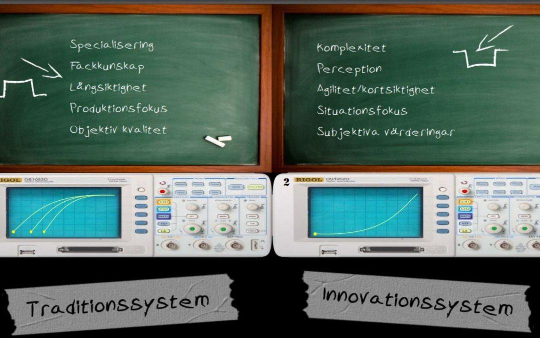 Framtiden är innovation